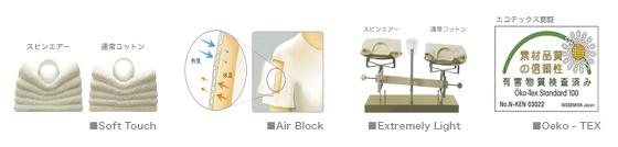 綿100%の中空糸、スピンエアーについて 図